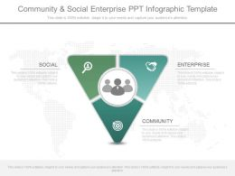 Different Community And Social Enterprise Ppt Infographic Template