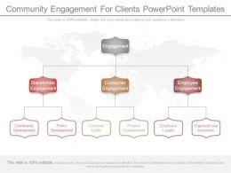Different Community Engagement For Clients Powerpoint Templates
