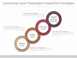 Different Community Level Presentation Powerpoint Templates