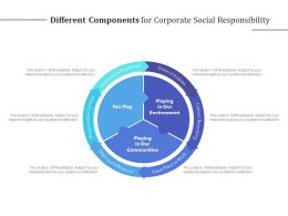 Different Components For Corporate Social Responsibility