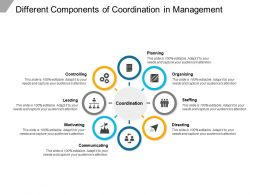 Different Components Of Coordination In Management