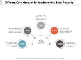 Different Consideration For Implementing Total Rewards
