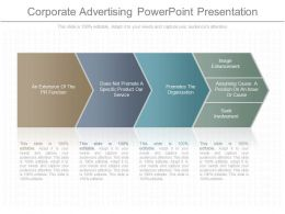 Different Corporate Advertising Powerpoint Presentation