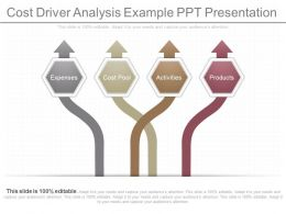 Different Cost Driver Analysis Example Ppt Presentation