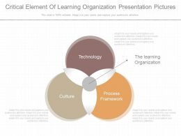 Different Critical Element Of Learning Organization Presentation Pictures