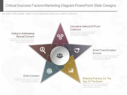 Different Critical Success Factors Marketing Diagram Powerpoint Slide Designs