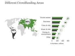 Different Crowdfunding Areas Powerpoint Slide Design Ideas