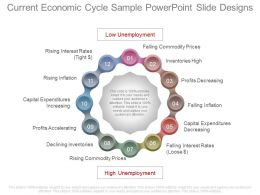Different Current Economic Cycle Sample Powerpoint Slide Designs