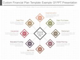 Different Custom Financial Plan Template Example Of Ppt Presentation