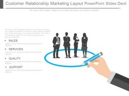 Different Customer Relationship Marketing Layout Powerpoint Slides Deck