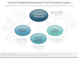 Different Customer Satisfaction Measurement Tools Presentation Graphics