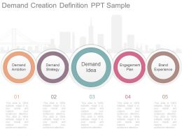 Different Demand Creation Definition Ppt Sample