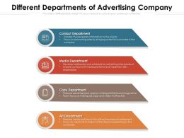 Different Departments Of Advertising Company