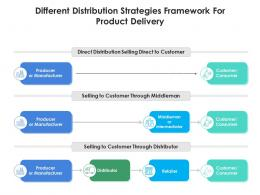Different Distribution Strategies Framework For Product Delivery