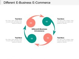 Different E Business E Commerce Ppt Powerpoint Presentation Visual Aids Backgrounds Cpb