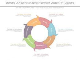Different Elements Of A Business Analysis Framework Diagram Ppt Diagrams
