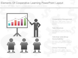 Different Elements Of Cooperative Learning Powerpoint Layout