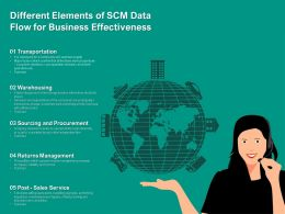 Different Elements Of SCM Data Flow For Business Effectiveness
