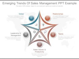 Different Emerging Trends Of Sales Management Ppt Example