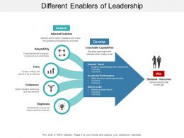 Different Enablers Of Leadership
