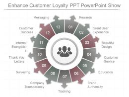 Different Enhance Customer Loyalty Ppt Powerpoint Show