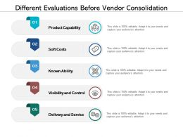 Different Evaluations Before Vendor Consolidation