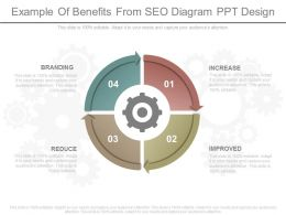 Different Example Of Benefits From Seo Diagram Ppt Design