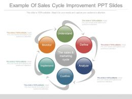 Different Example Of Sales Cycle Improvement Ppt Slides