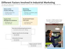 Different Factors Involved In Industrial Marketing