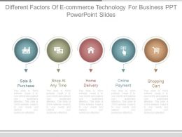 Different Factors Of E Commerce Technology For Business Ppt Powerpoint Slides