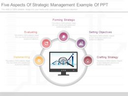 Different Five Aspects Of Strategic Management Example Of Ppt
