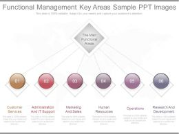 Different Functional Management Key Areas Sample Ppt Images