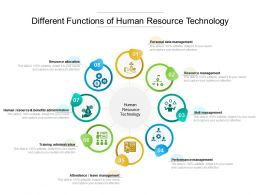 Different Functions Of Human Resource Technology