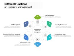 Different Functions Of Treasury Management