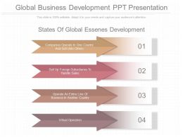 Different Global Business Development Ppt Presentation