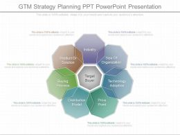 Different Gtm Strategy Planning Ppt Powerpoint Presentation