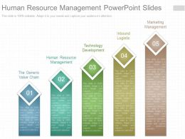 Different Human Resource Management Powerpoint Slides