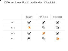 Different Ideas For Crowdfunding Checklist Powerpoint Show