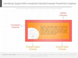 Different Identifying Targets With Unrealized Potential Example Powerpoint Graphics