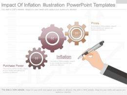 Different Impact Of Inflation Illustration Powerpoint Templates