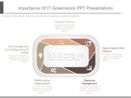 Different Importance Of It Governance Ppt Presentations