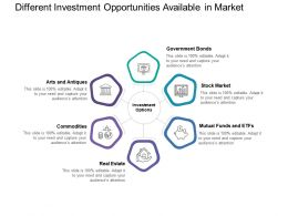 Different Investment Opportunities Available In Market