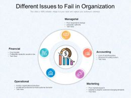Different Issues To Fail In Organization