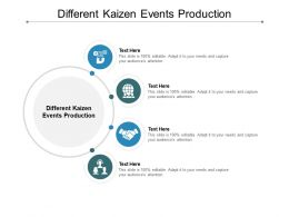 Different Kaizen Events Production Ppt Powerpoint Presentation Styles Graphics Download Cpb