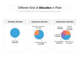 Different Kind Of Allocation In Plant