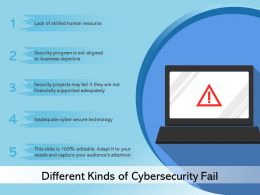 Different Kinds Of Cybersecurity Fail