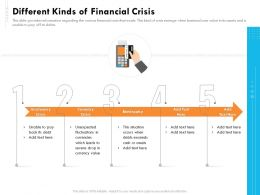 Different Kinds Of Financial Crisis Bankruptcy Ppt Icon Example