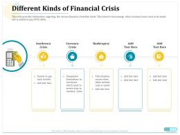 Different Kinds Of Financial Crisis Bankruptcy Ppt Powerpoint Template