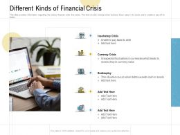 Different Kinds Of Financial Crisis Ppt Powerpoint Presentation Styles Deck