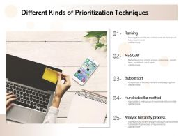 Different Kinds Of Prioritization Techniques